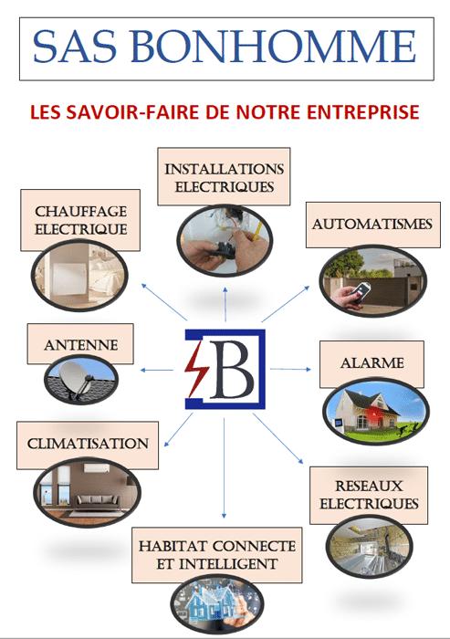 Electricite generales SAS Bonhomme Tramayes (1)